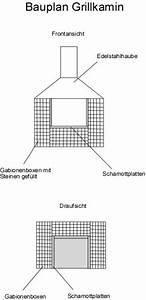 Foliengewächshaus Selber Bauen : grillkamin selber bauen grillkamine bauanleitung bausatz ~ Michelbontemps.com Haus und Dekorationen