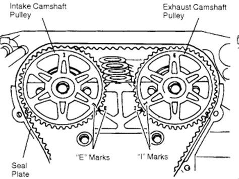 small engine repair training 1999 kia sephia regenerative braking how to replace timing tensioner 1997 kia sephia replacing timing belt on 97 kia sephia rs