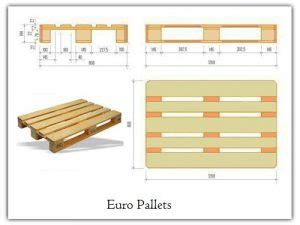 shivam packaging euro pallets