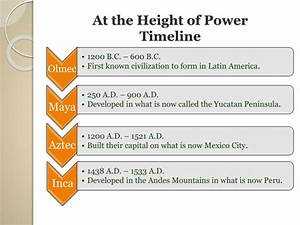 PPT - Ancient Mesoamerican Civilizations PowerPoint ...