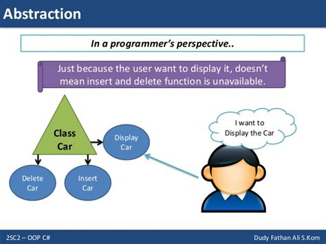 They give the programmer the in the above program, we show the concept of encapsulation. Object Oriented Programming - Abstraction & Encapsulation