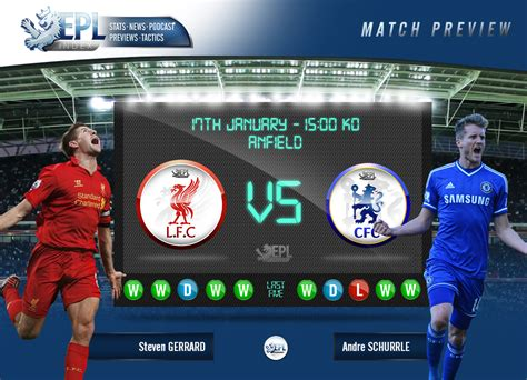 Liverpool v Chelsea - Capital One Cup Preview | Semi-Final ...