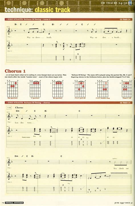 Dire Straits Sultans Of Swing Lesson by Sultans Of Swing Dire Straits
