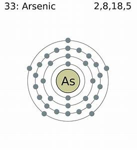 File Electron Shell 033 Arsenic Png