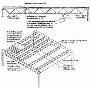 click to enlarge design details pinterest With structural floor joists