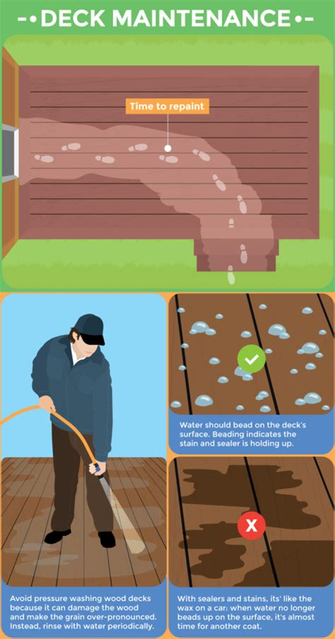 painting  staining wooden decks illustrated diy guide