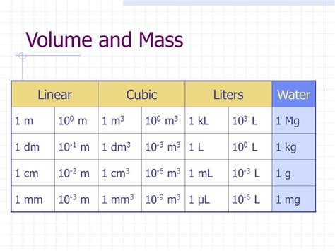 100 cubic meters to liters 28 images mathematics benchmarks grades k 12 measurement and the