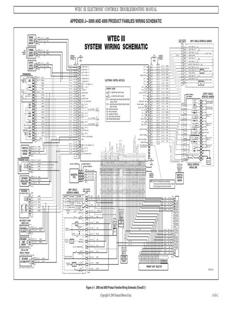 2000 Mercury Transmission Wiring by Get Allison Shifter Wiring Diagram Sle