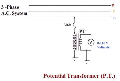 Trench Electric Potential Transformer Wiring Diagram by Hyderabad Institute Of Electrical Engineers Connection Of Pt