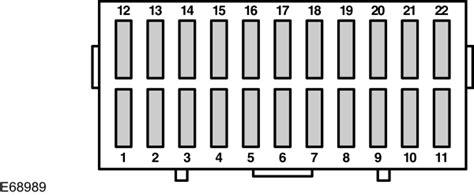 Ford Ka Fuse Box Diagram 2000 by Ford Ka 1996 2007 Fuse Box Diagram Eu Version