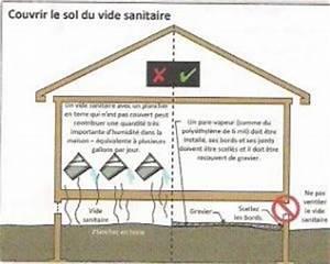 Isoler Un Vide Sanitaire Existant Icynene Isolation Vide Sanitaire