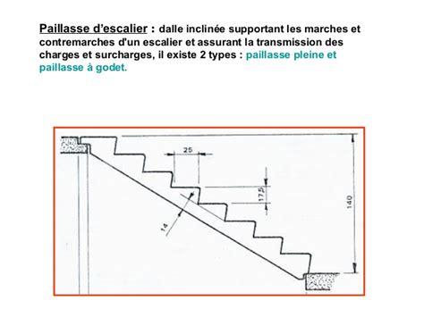 hauteur marche escalier standard 28 images hauteur de marche standard photos de conception