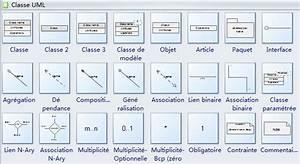 Diagramme De Classe