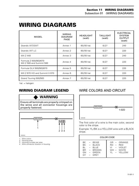 Wiring Diagram Color Legend by Bombardier Skidoo 1998 99 Electric Wiring Diagram