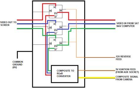 Range Rover P 38 Audio Wiring Diagram by Working On Standard Sat Nav Screen