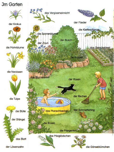 Garten Der Wörter Lösungen by Sz 243 Kincs N 233 Met Lup 225 N 193 Gival