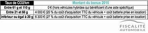Bonus Malus Tableau : le bonus malus 2015 les diff rence entre 2014 et 2015 ~ Maxctalentgroup.com Avis de Voitures