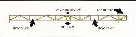 floor truss span 24 floor trusses heartland truss
