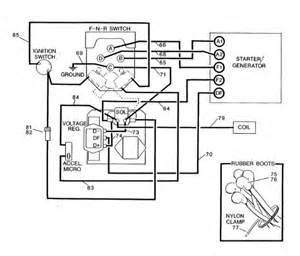 similiar 1987 ez go gas wiring keywords 1987 ez go wiring diagram need wiring diagram for my 1987 gx440