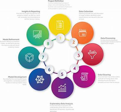 Data Approach Analytics Methodology Definition Project Don