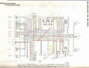 Diagrama Kawasaki Kz550