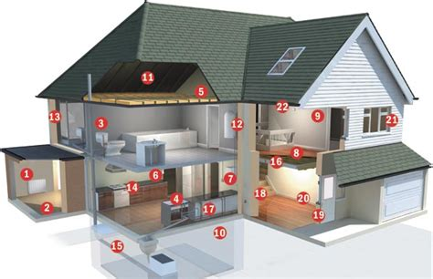 what happens at a home inspection what to expect when you re inspecting ottawa real estate