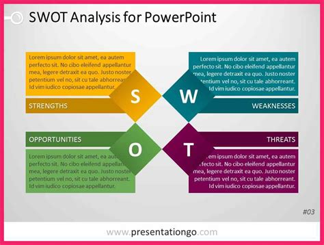 swot analysis template  bio letter format