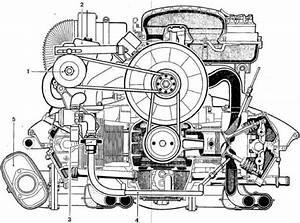 Cross Section - Porsche 911 Guide