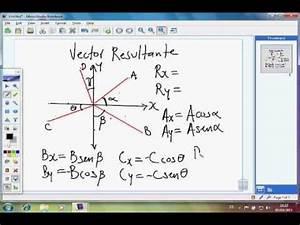 Find The Angle Between The Vectors Vector Resultante Producto Escalar Y ángulo Entre