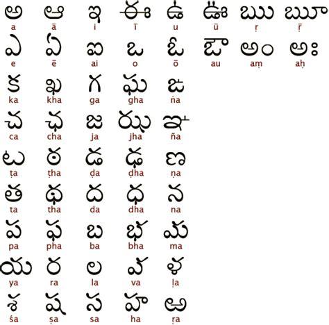 telugu script south india indian scripts ancient