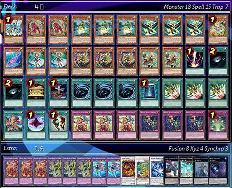 Deck Profile Ritual Beasts & Archetype Review » The