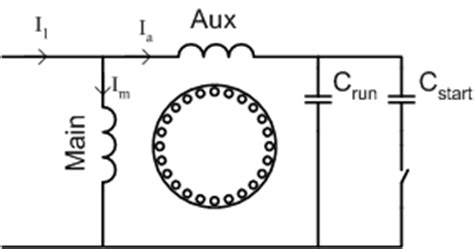 Cap Start Cap Run Motor Wiring Diagram by Split Phase Induction Motors