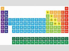 Periodic Table Cards Printable New Calendar Template Site