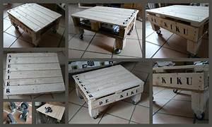 Table En Palette : l 39 atelier de kiku table basse en palette ~ Melissatoandfro.com Idées de Décoration