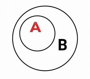 Syllogism   An Introduction To Venn Diagrams