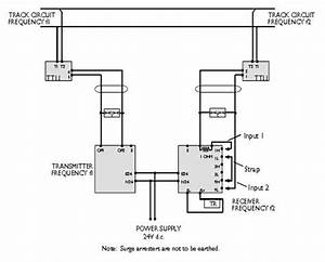 Railway Audio Frequency Track Circuits