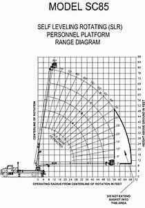 Manitex Sc85 Boom Truck   Range Chart