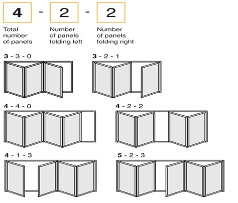 closet bifold doors sizes winda 7 furniture