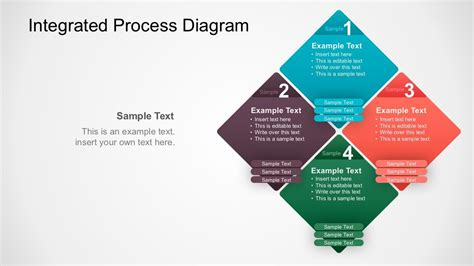 integrated process diagram template  powerpoint