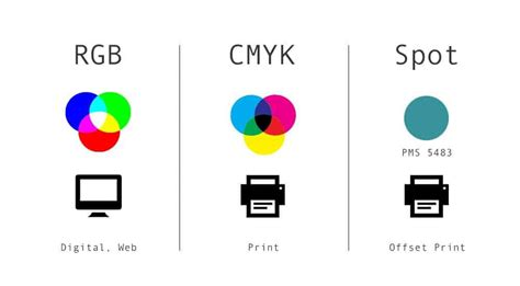 what s the difference between color and colour colours explained rgb cmyk and pantone print