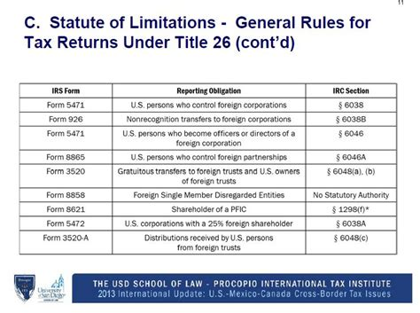 Certification Requirement Of Section 877(a)(2)(c) « Tax