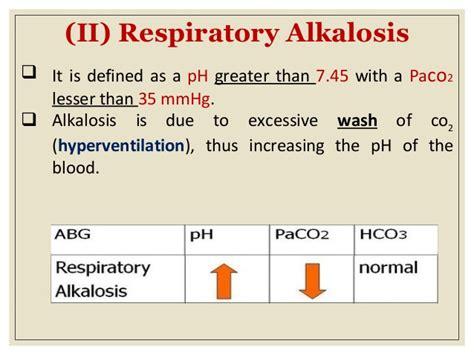 Arterial Blood Gases Interpretation, Bit-by-Bit approach