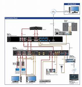 Samsung Monitor Sme 4221n Wiring Diagram