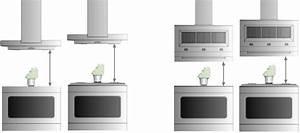 A Quelle Hauteur Mettre Une Hotte : hauteur de credence cuisine design de maison ~ Dallasstarsshop.com Idées de Décoration