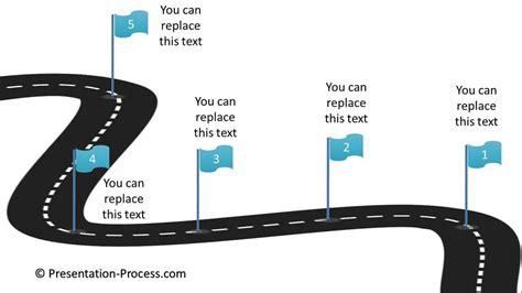 learn  create  curving  shaped  roadmap
