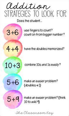 modified math activities images math activities
