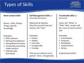 types of skills and abilities to put on a resume resume words describe skills ebook database