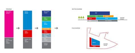 Diagram Of Community Center by Galer 237 A De Centro Deportivo Comunitario San Wayao Cswadi