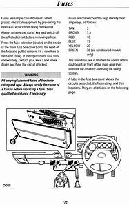 Land Rover Discovery Td5 Fuse Box Diagram