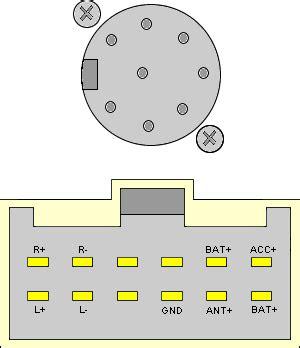 panasonic car radio stereo audio wiring diagram autoradio